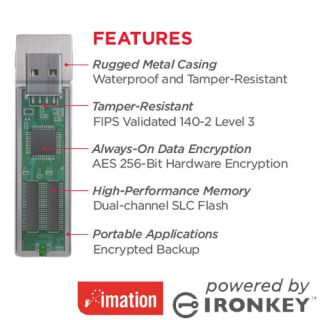 2GB Imation Ironkey S250 Scure USB Flash Pen Drive Memory Fips 140 2